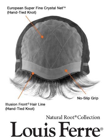 NRC001HM Wig by Louis Ferre